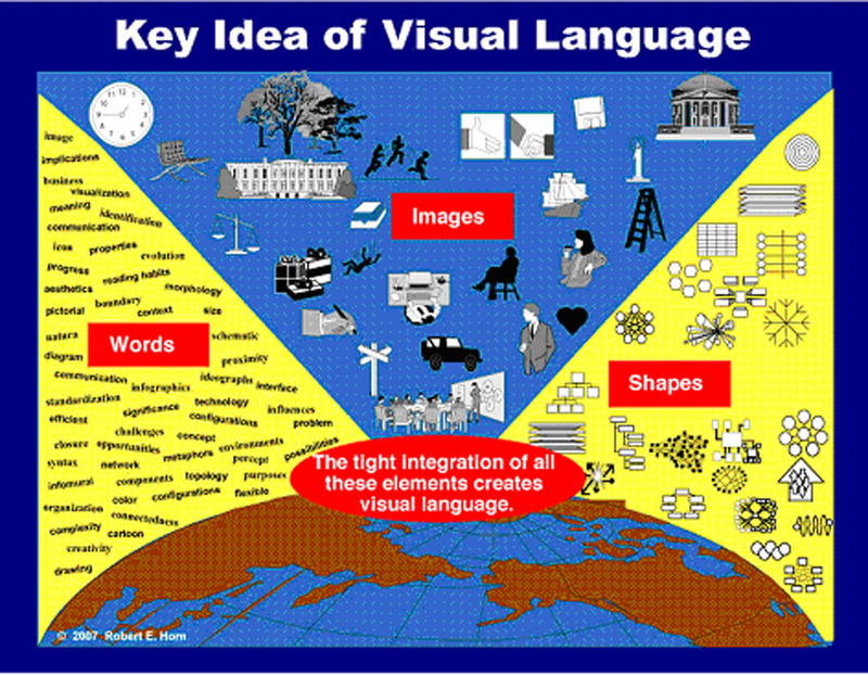 What_is_visual_language