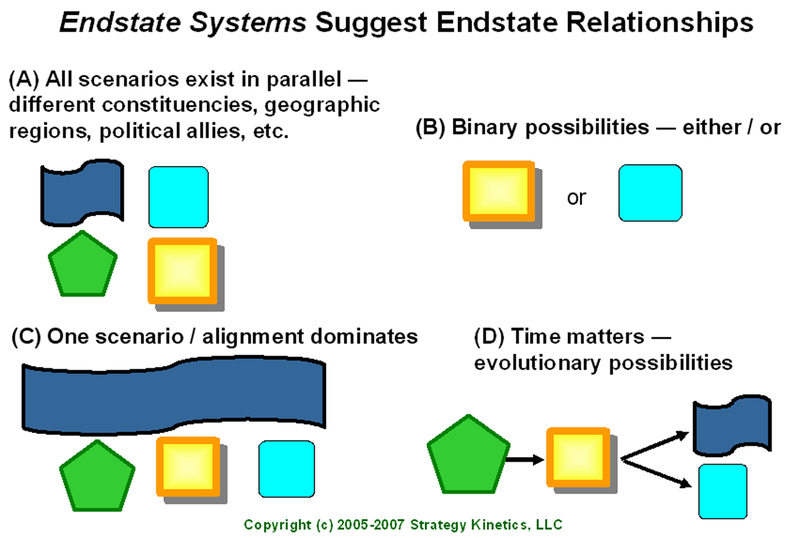 Endstate_systems