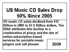 Music_cd_sales_decline